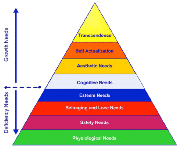 Maslow2.png